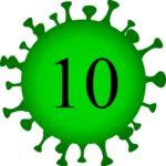 #10 Corona: Elternsprechtag und Wiederaufnahme des Schulbetriebs